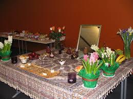 Persian New Year History